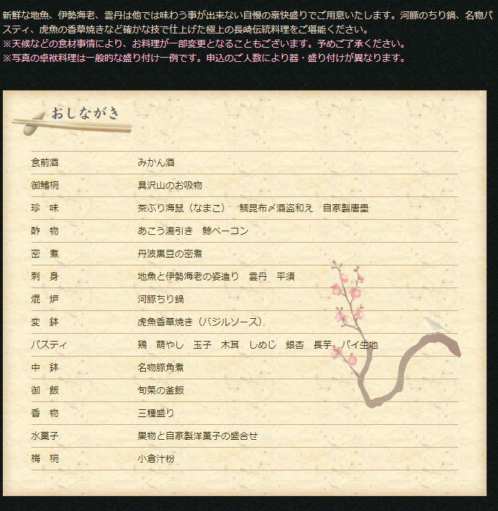 卓袱【鳳凰】:料理説明とおしながき
