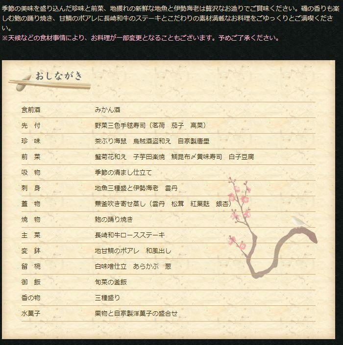 会席【菊】:料理説明とおしながき